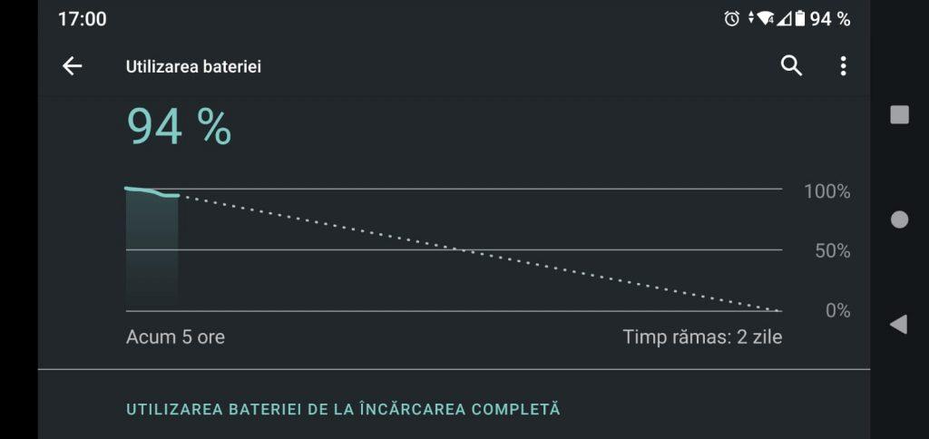 Grafic descarcare baterie telefon Android